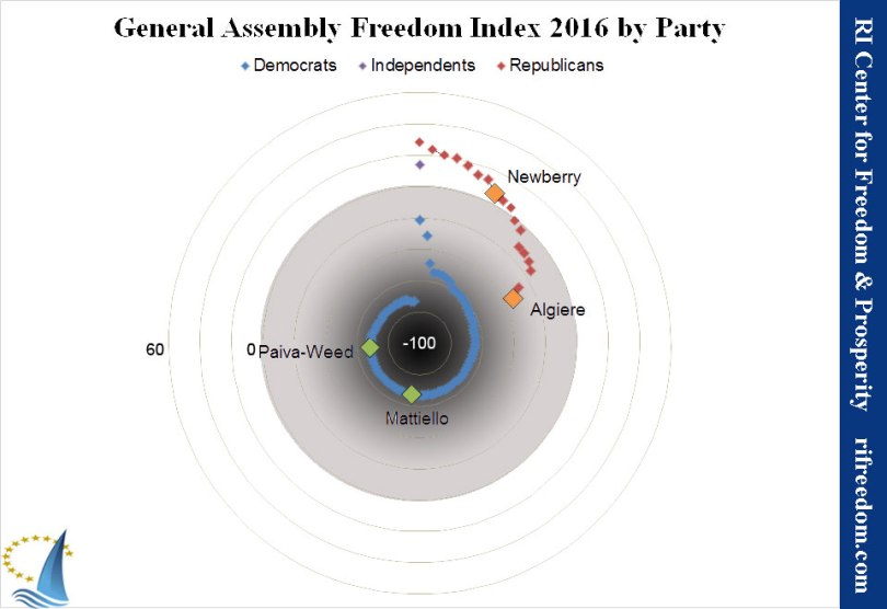 freedom-index-spiral-2016